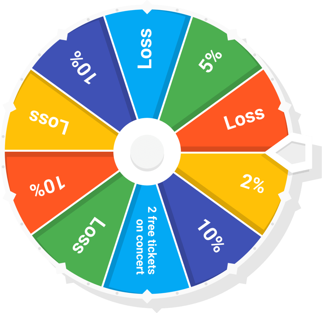 Themes Spinning Wheel